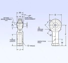 7,9375 mm x 35,814 mm x 7,9375 mm  NMB ARR5FFN-A Rodamientos De Rodillos Esféricos